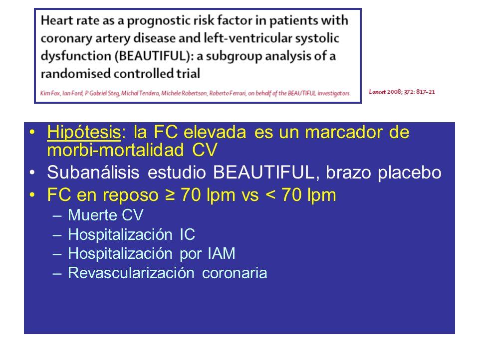 Hipótesis: la FC elevada es un marcador de morbi-mortalidad CV