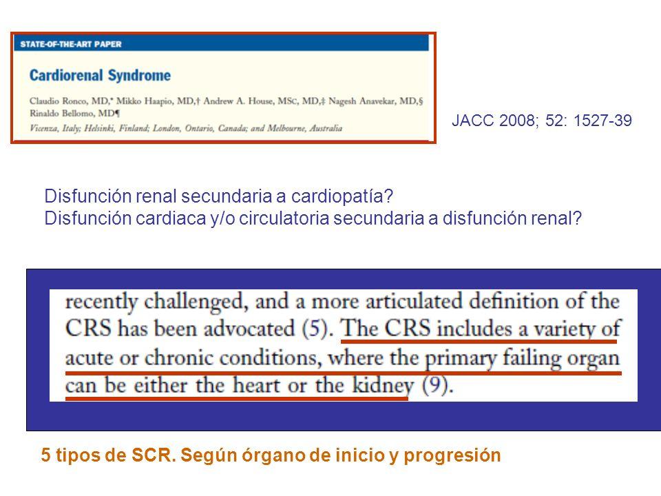 Disfunción renal secundaria a cardiopatía