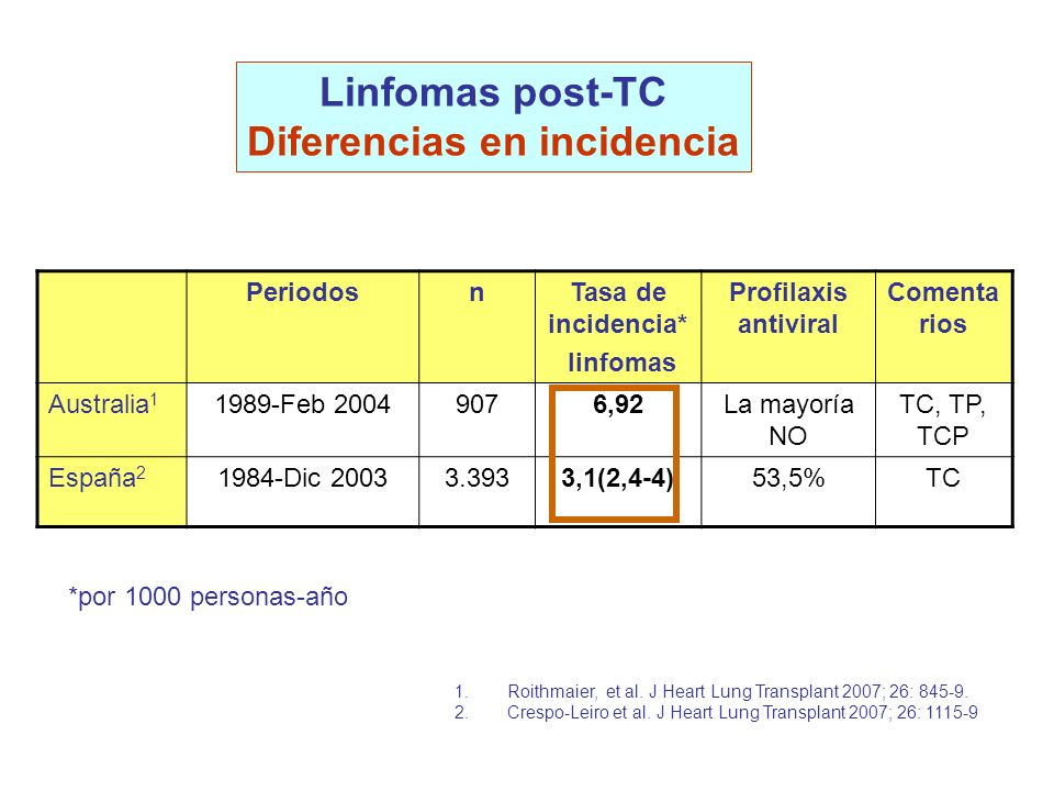 Diferencias en incidencia