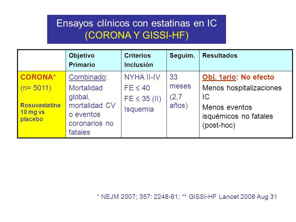 Ensayos clínicos con estatinas en IC (CORONA Y GISSI-HF)