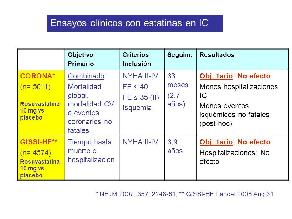Ensayos clínicos con estatinas en IC