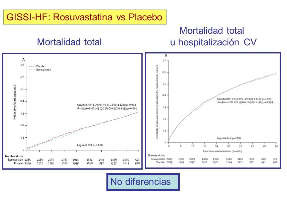 GISSI-HF: Rosuvastatina vs Placebo