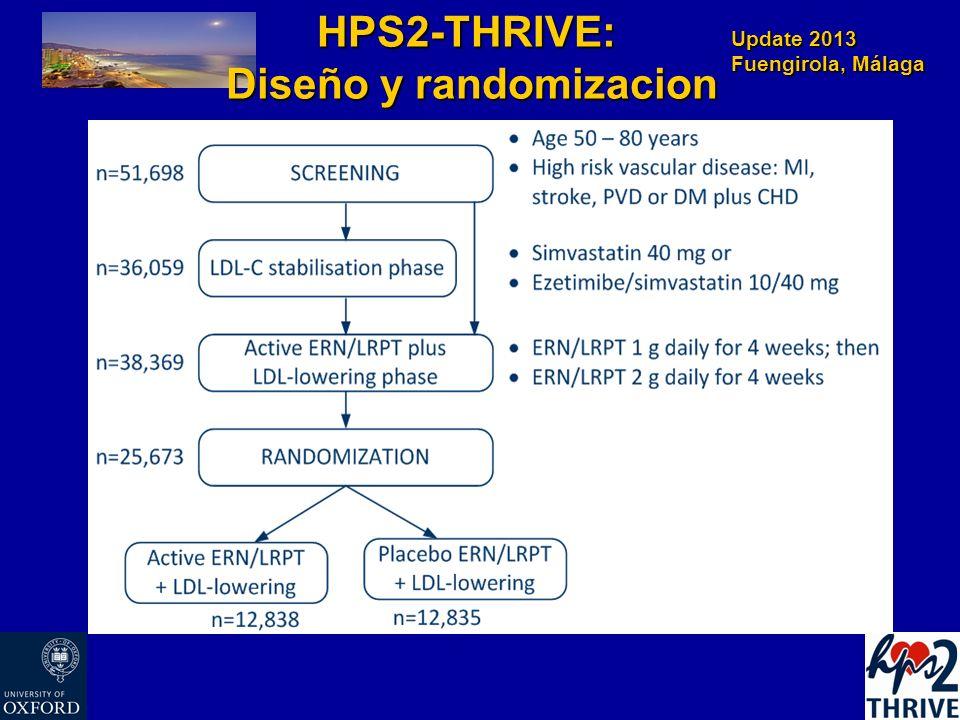 HPS2-THRIVE: Diseño y randomizacion