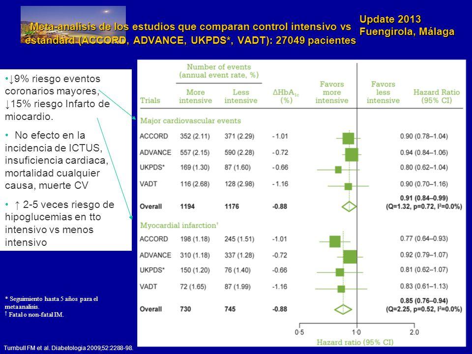 Meta-analisis de los estudios que comparan control intensivo vs estandard (ACCORD, ADVANCE, UKPDS*, VADT): 27049 pacientes