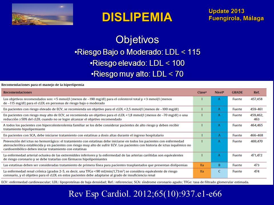 DISLIPEMIA Objetivos Rev Esp Cardiol. 2012;65(10):937.e1-e66