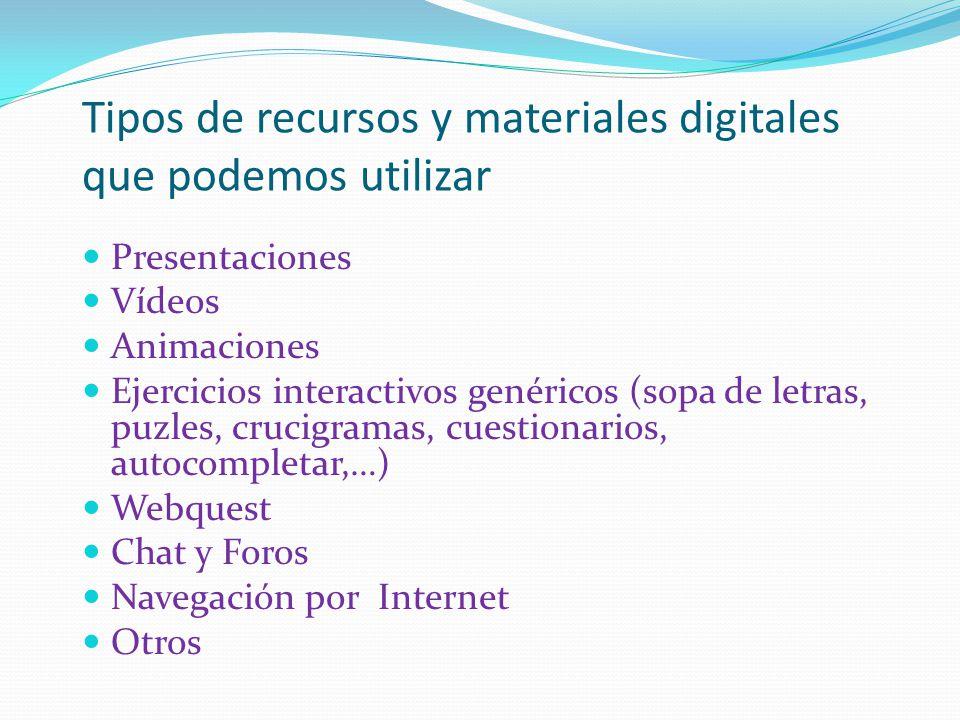 Tipos de recursos y materiales digitales que podemos utilizar