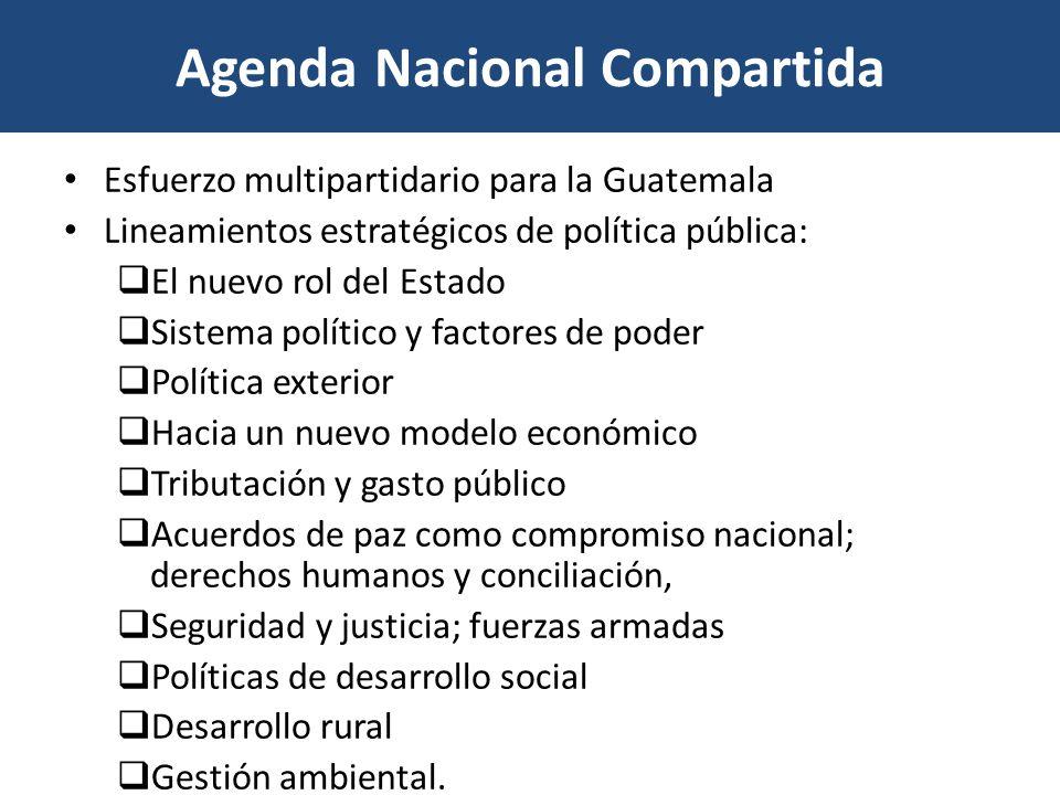 Agenda Nacional Compartida