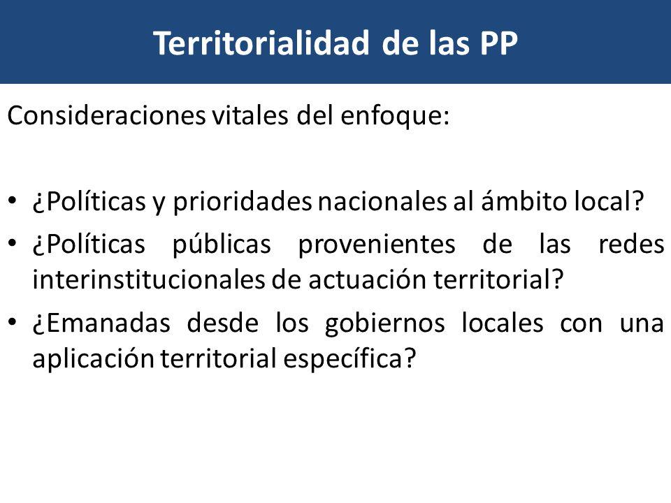 Territorialidad de las PP