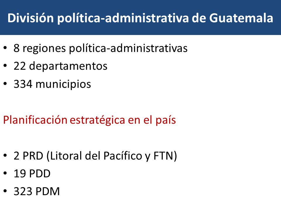División política-administrativa de Guatemala