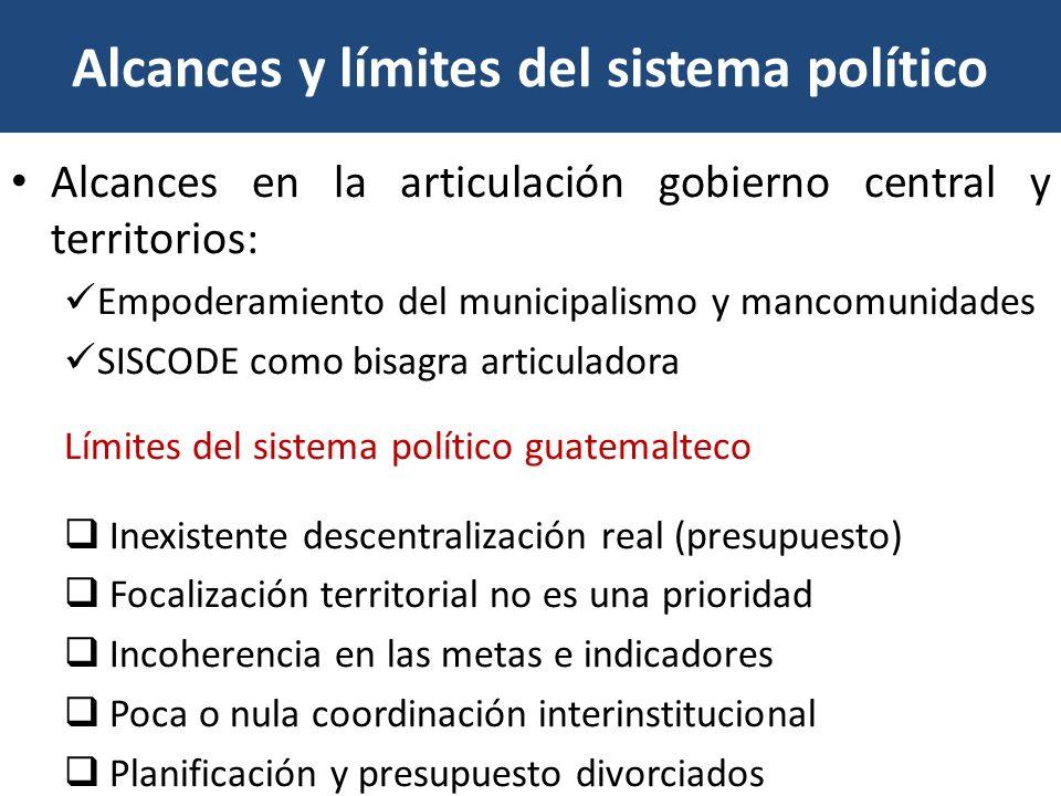 Alcances y límites del sistema político
