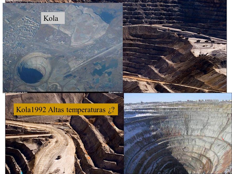 Kola Kola1992 Altas temperaturas ¿