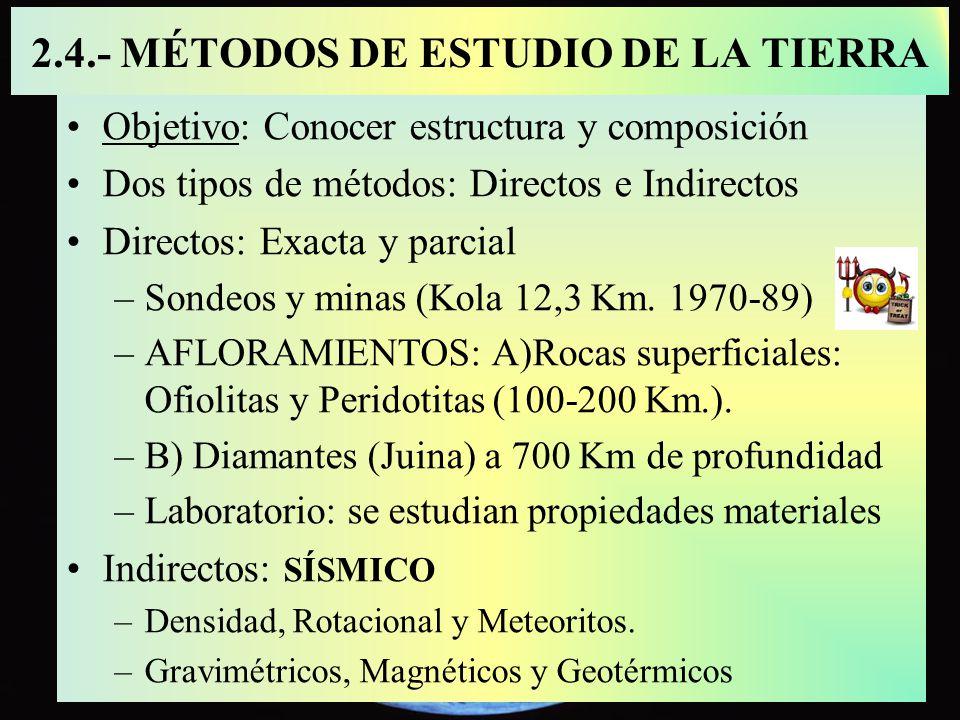 2.4.- MÉTODOS DE ESTUDIO DE LA TIERRA