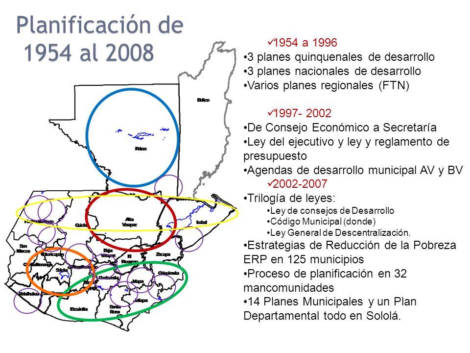 Planificación de1954 al 2008. 1954 a 1996. 3 planes quinquenales de desarrollo. 3 planes nacionales de desarrollo.