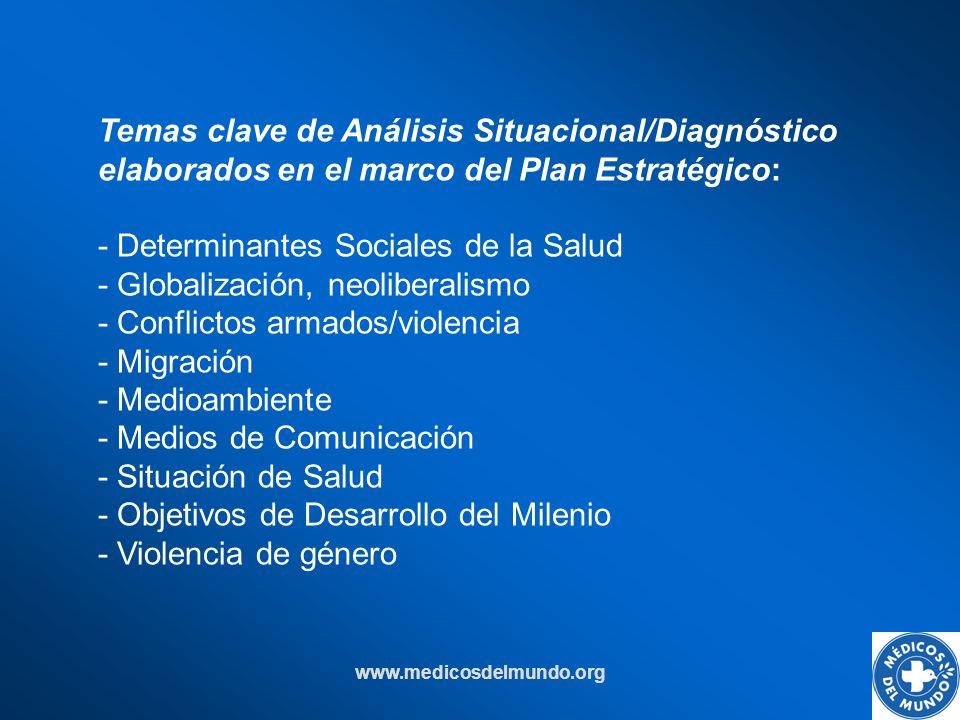 - Determinantes Sociales de la Salud - Globalización, neoliberalismo