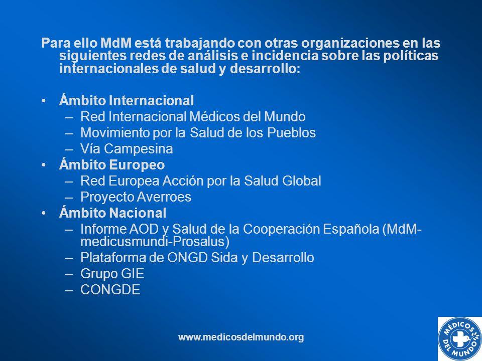 Red Internacional Médicos del Mundo