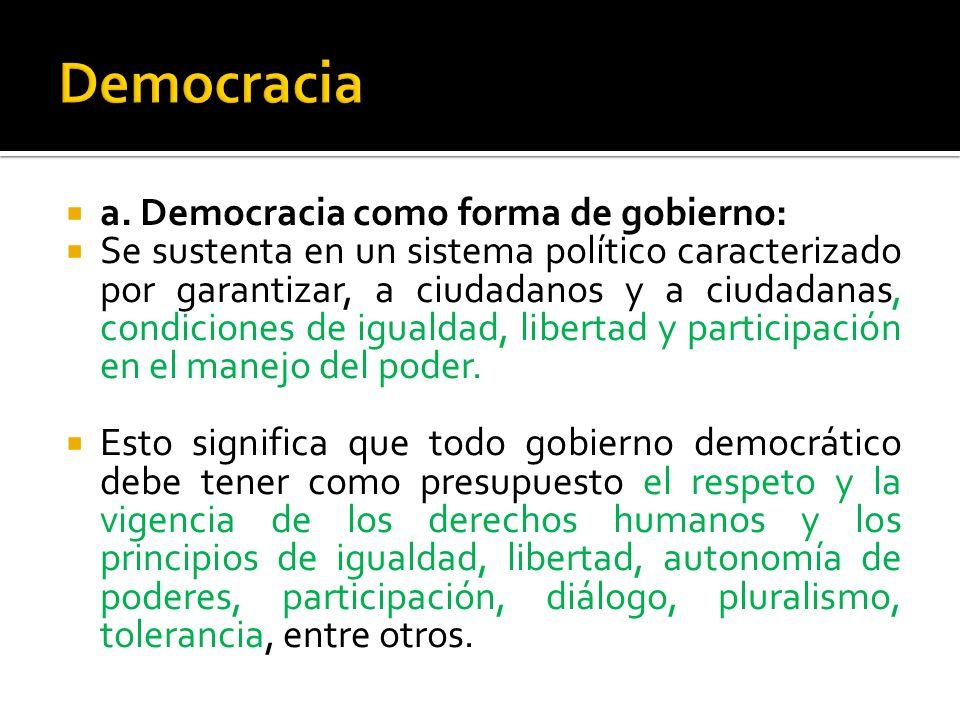 Democracia a. Democracia como forma de gobierno:
