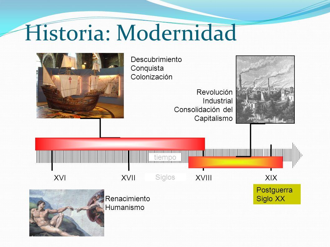 Historia: Modernidad Descubrimiento Conquista Colonización