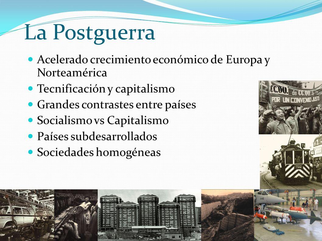 La Postguerra Acelerado crecimiento económico de Europa y Norteamérica
