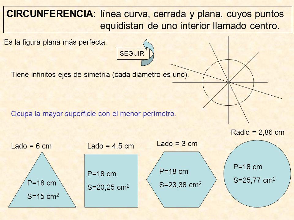 CIRCUNFERENCIA: línea curva, cerrada y plana, cuyos puntos