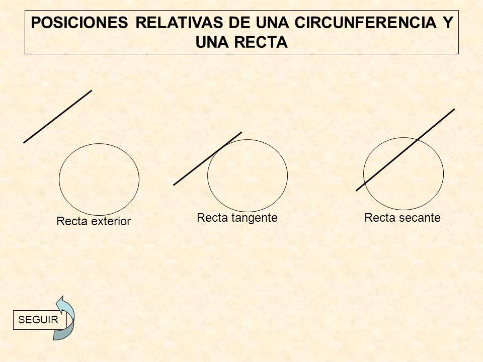 POSICIONES RELATIVAS DE UNA CIRCUNFERENCIA Y UNA RECTA