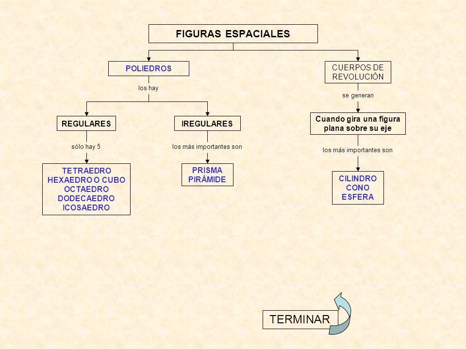 TERMINAR FIGURAS ESPACIALES POLIEDROS CUERPOS DE REVOLUCIÓN