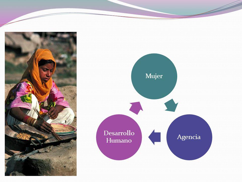 Mujer Agencia Desarrollo Humano
