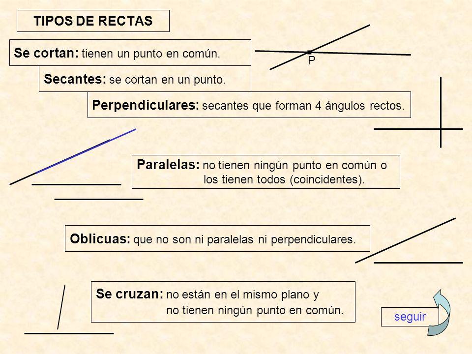 . TIPOS DE RECTAS Se cortan: tienen un punto en común.