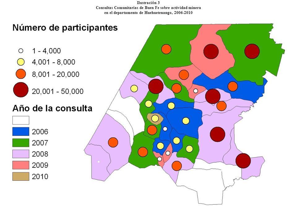 Ilustración 3 Consultas Comunitarias de Buen Fe sobre actividad minera en el departamento de Huehuetenango, 2006-2010