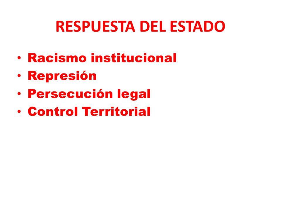RESPUESTA DEL ESTADO Racismo institucional Represión Persecución legal
