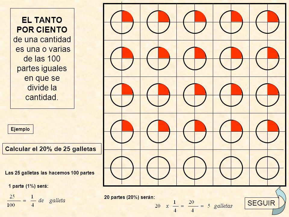 EL TANTO POR CIENTO de una cantidad es una o varias de las 100 partes iguales en que se divide la cantidad.