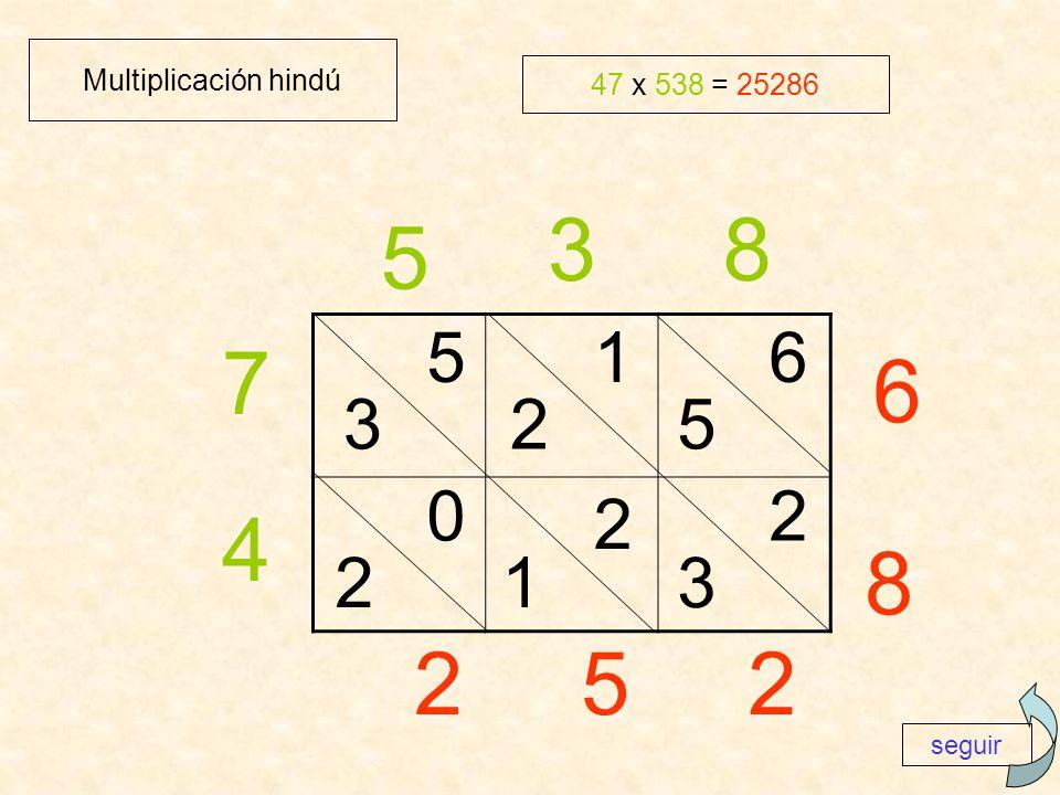 Multiplicación hindú 47 x 538 = 25286 3 8 5 5 1 6 7 6 3 2 5 2 2 4 2 1 3 8 2 5 2 seguir