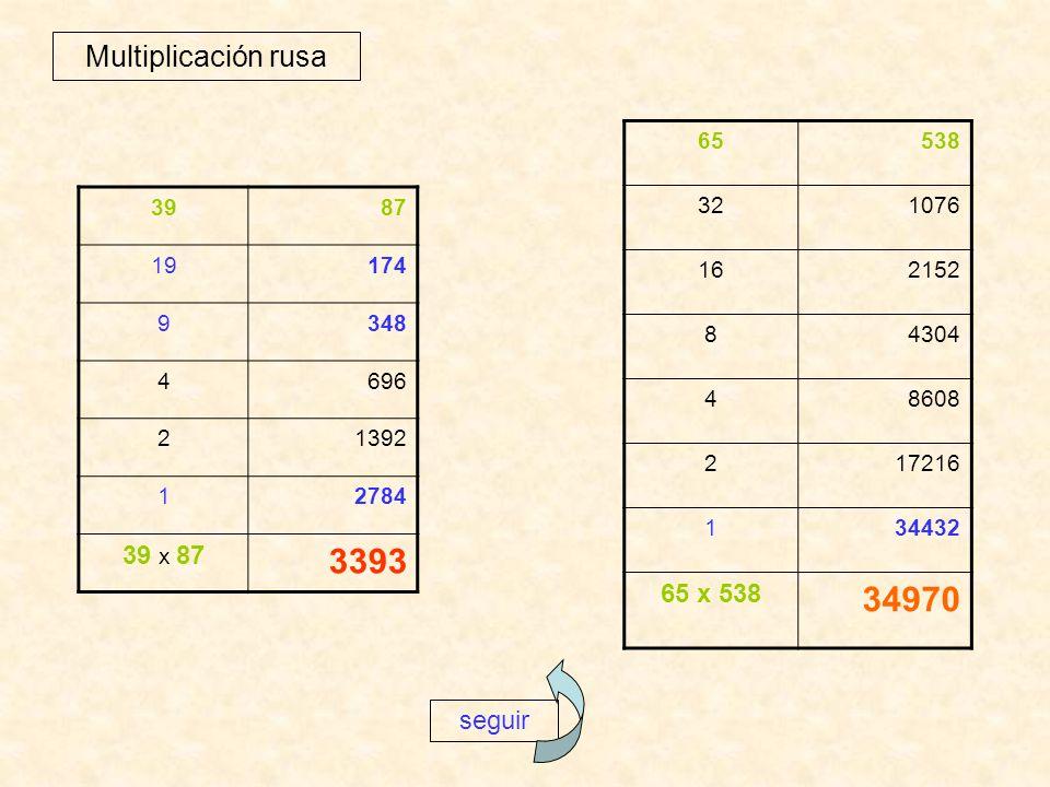 3393 34970 Multiplicación rusa 39 x 87 65 x 538 seguir 65 538 32 1076