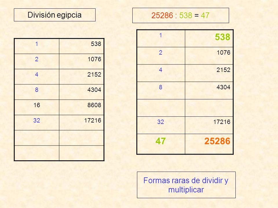 Formas raras de dividir y multiplicar