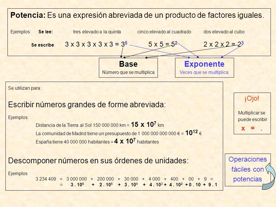 Potencia: Es una expresión abreviada de un producto de factores iguales. Ejemplos: Se lee: tres elevado a la quinta cinco elevado al cuadrado dos elevado al cubo Se escribe: 3 x 3 x 3 x 3 x 3 = 35 5 x 5 = 52 2 x 2 x 2 = 23