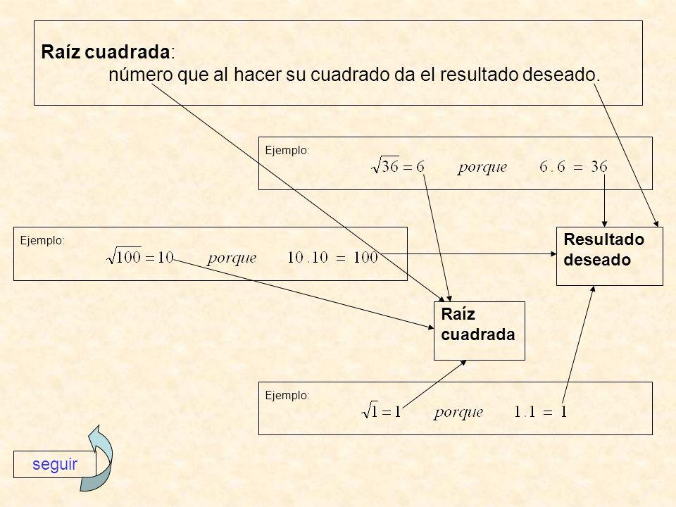 Raíz cuadrada: número que al hacer su cuadrado da el resultado deseado.
