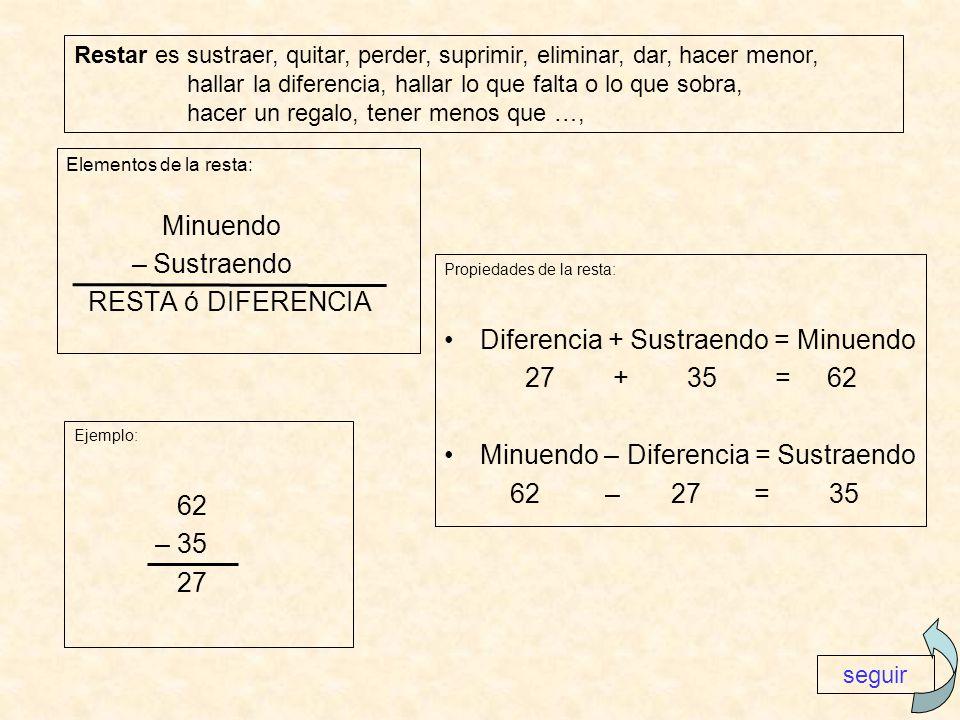 Diferencia + Sustraendo = Minuendo 27 + 35 = 62