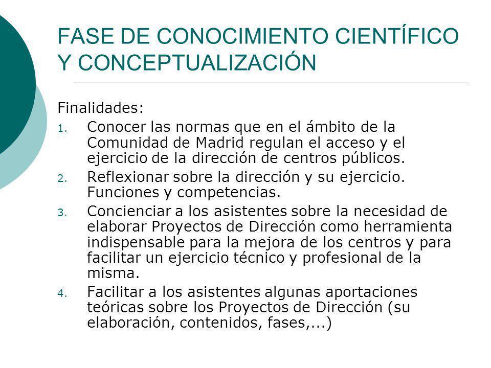 FASE DE CONOCIMIENTO CIENTÍFICO Y CONCEPTUALIZACIÓN