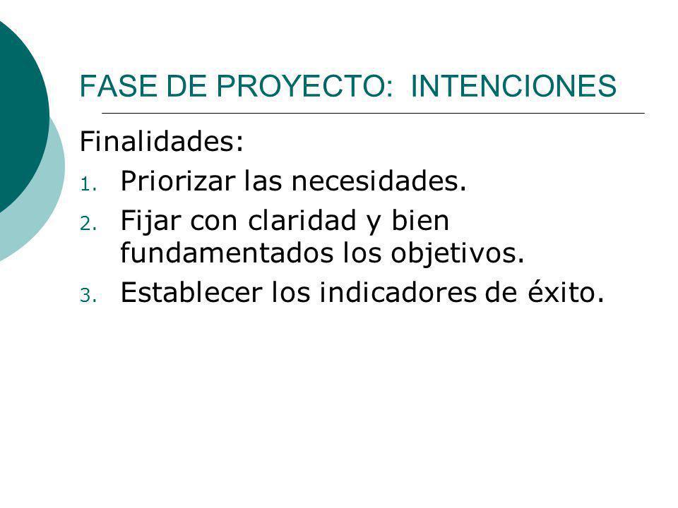 FASE DE PROYECTO: INTENCIONES