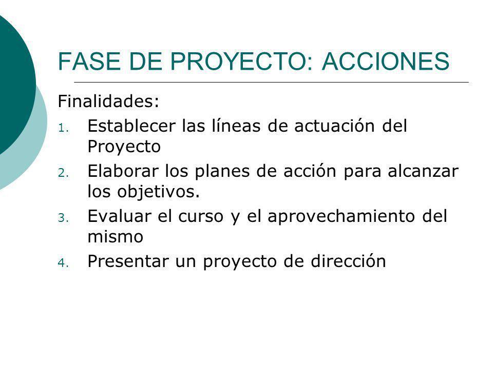 FASE DE PROYECTO: ACCIONES