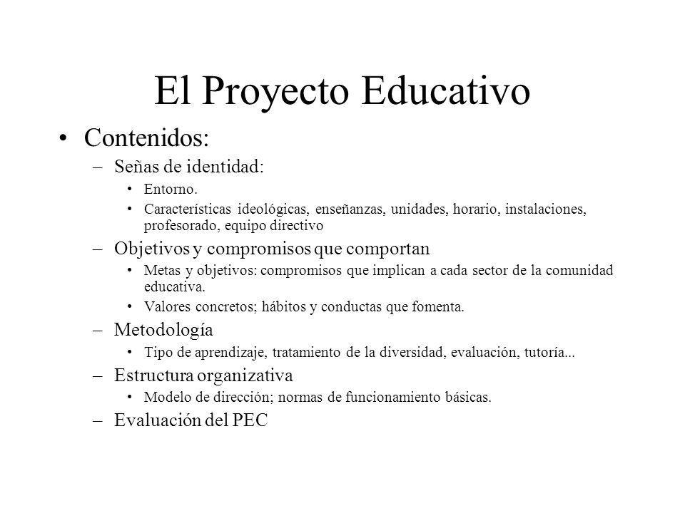 El Proyecto Educativo Contenidos: Señas de identidad: