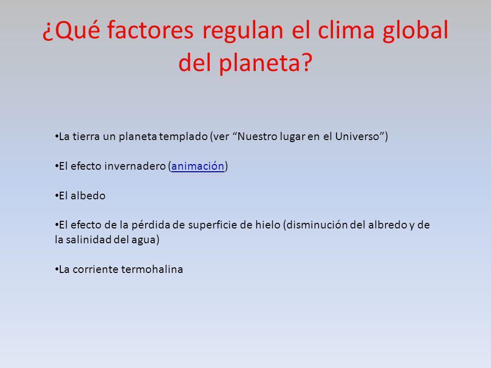 ¿Qué factores regulan el clima global del planeta