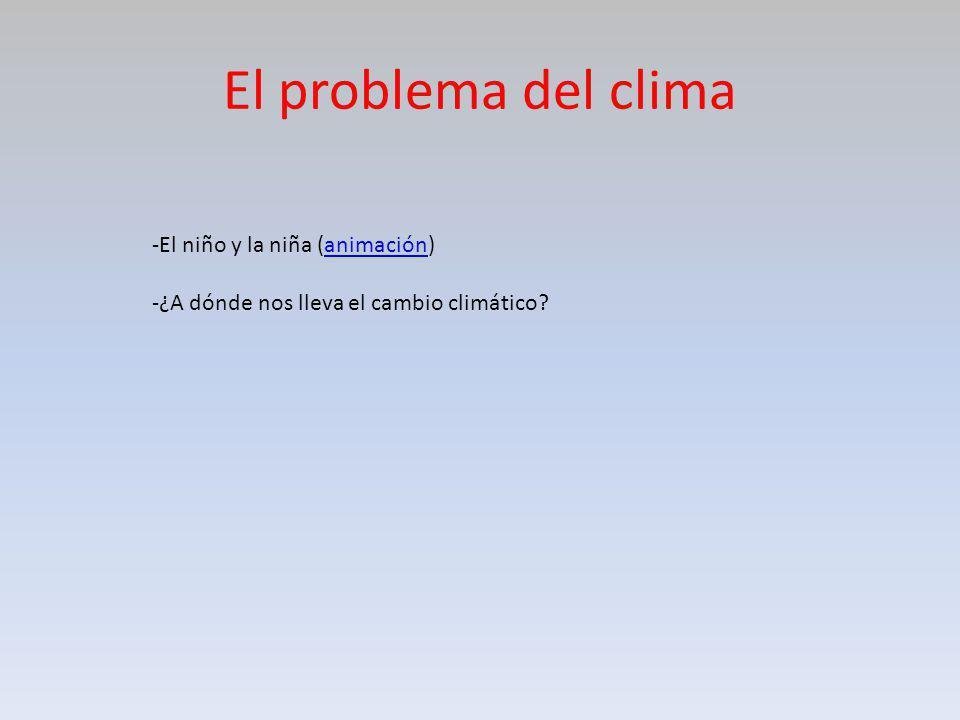 El problema del clima El niño y la niña (animación)