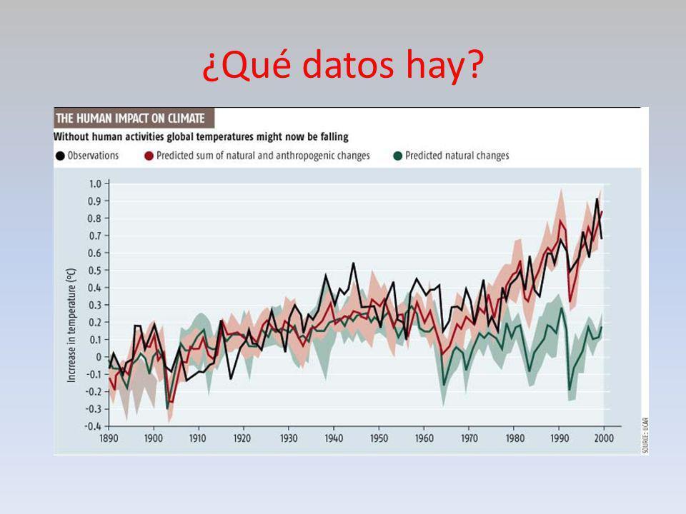 ¿Qué datos hay