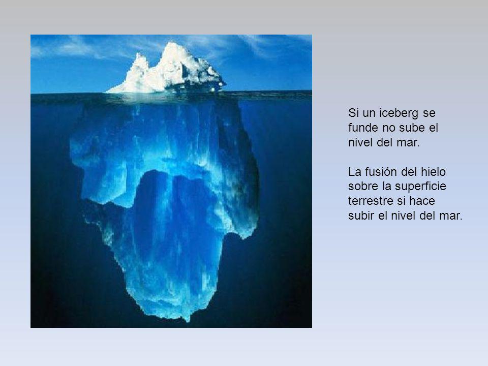 Si un iceberg se funde no sube el nivel del mar.