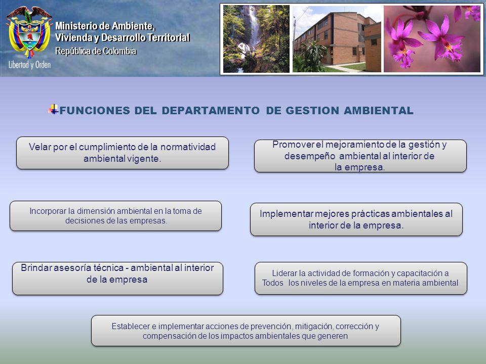 FUNCIONES DEL DEPARTAMENTO DE GESTION AMBIENTAL