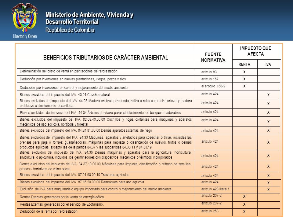 BENEFICIOS TRIBUTARIOS DE CARÁCTER AMBIENTAL