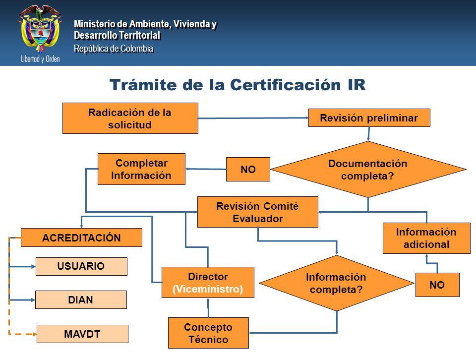 Trámite de la Certificación IR