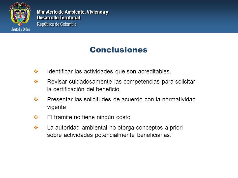 Conclusiones Identificar las actividades que son acreditables.
