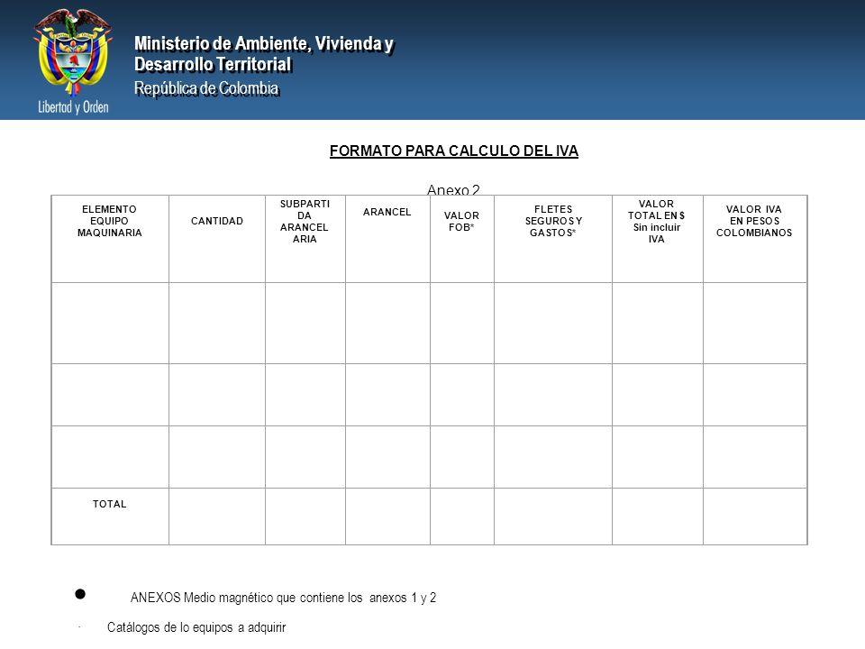 FORMATO PARA CALCULO DEL IVA
