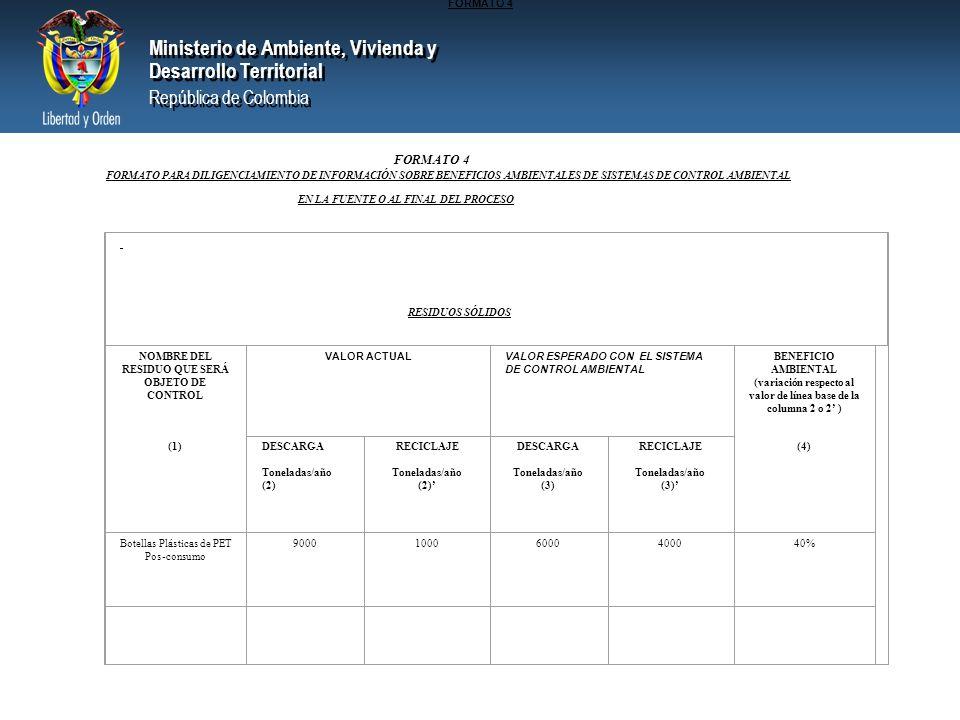 FORMATO 4 FORMATO 4. FORMATO PARA DILIGENCIAMIENTO DE INFORMACIÓN SOBRE BENEFICIOS AMBIENTALES DE SISTEMAS DE CONTROL AMBIENTAL.